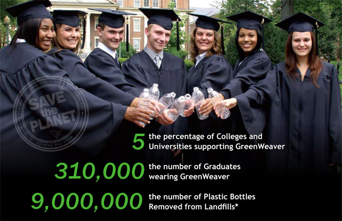 Graduating in a Recycled Plastic Bottle   Bulletin Bag